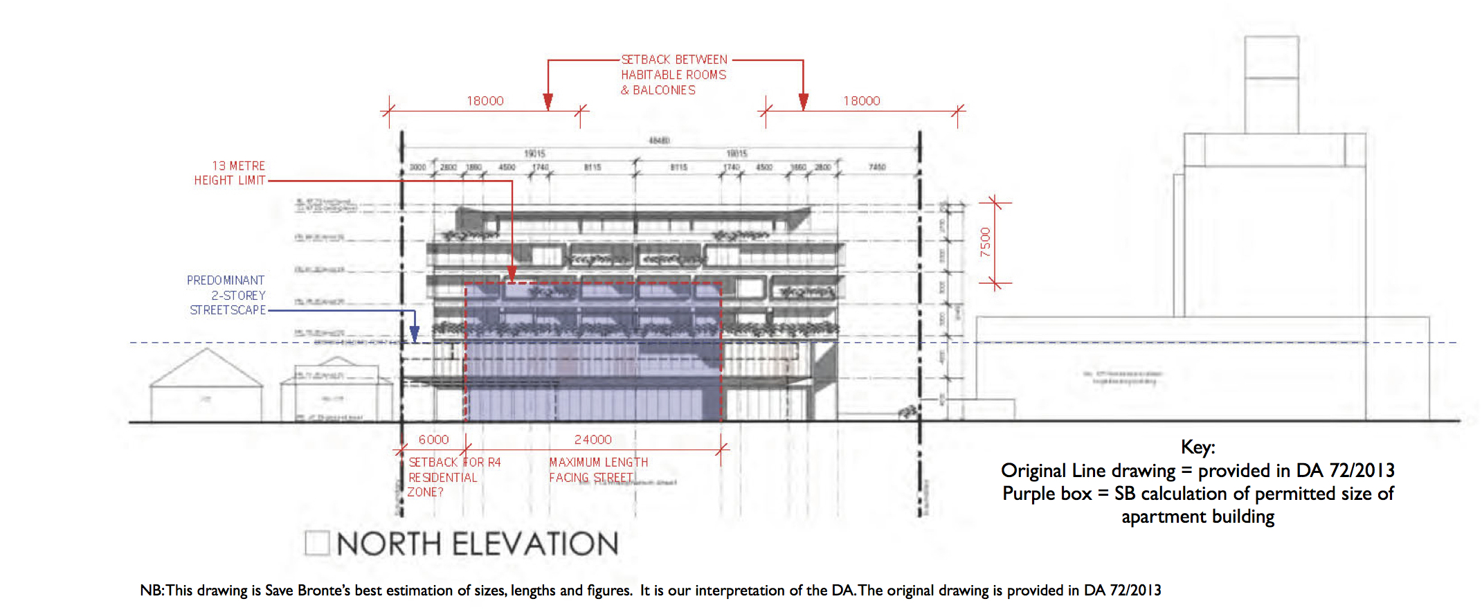 permitted v proposed bronte rsl